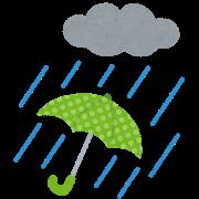 雨の日に頭が痛くなるときの原因は、なにか?|本宮市のもとみや接骨院